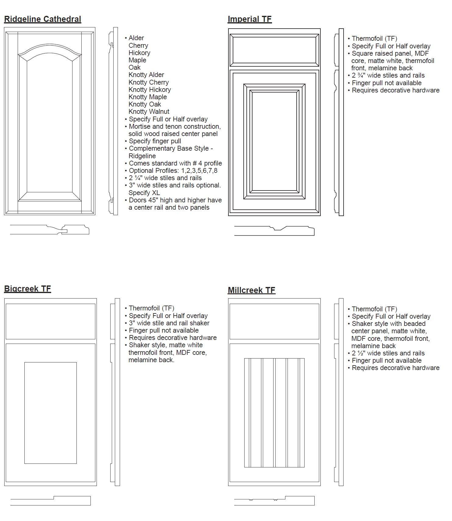 Crown Cabinetry Door Specs  sc 1 st  Crown Cabinets & Crown Line Door Specifications