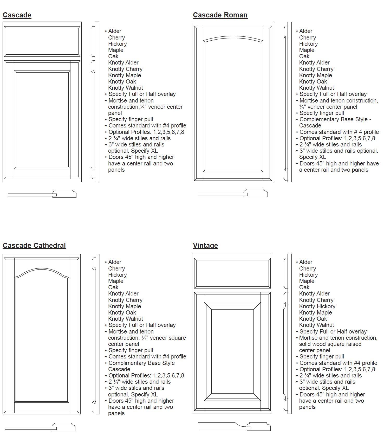 sc 1 st  Crown Cabinets & Crown Line Door Specifications