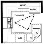 g shape kitchen blueprint