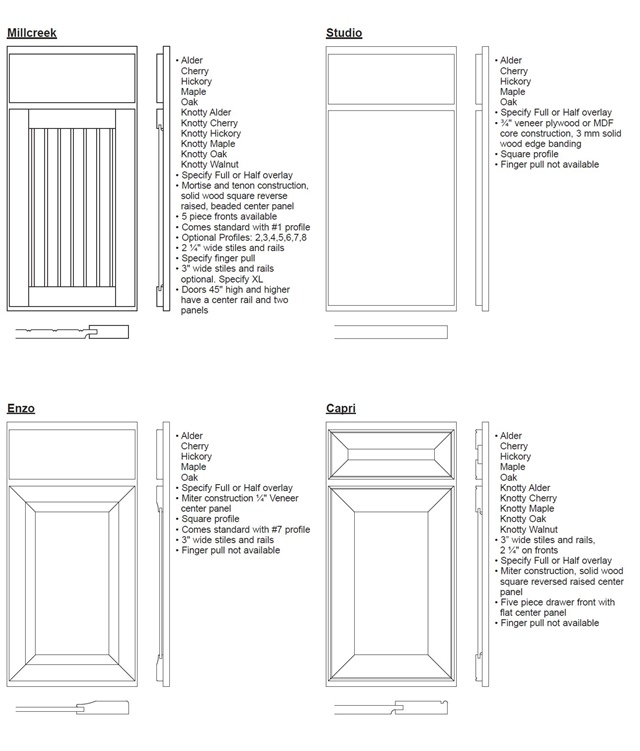 Crown Cabinetry Door Specs
